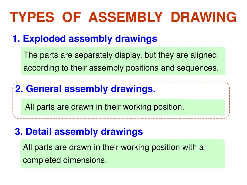 All parts are drawn in their working position.