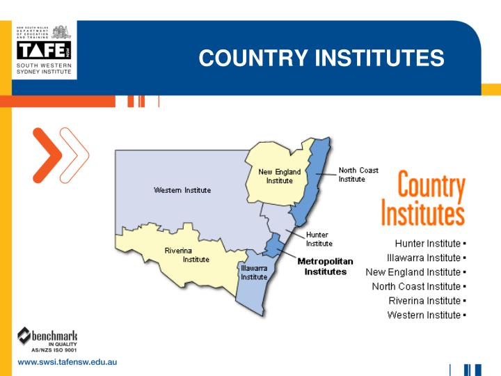 Country institutes