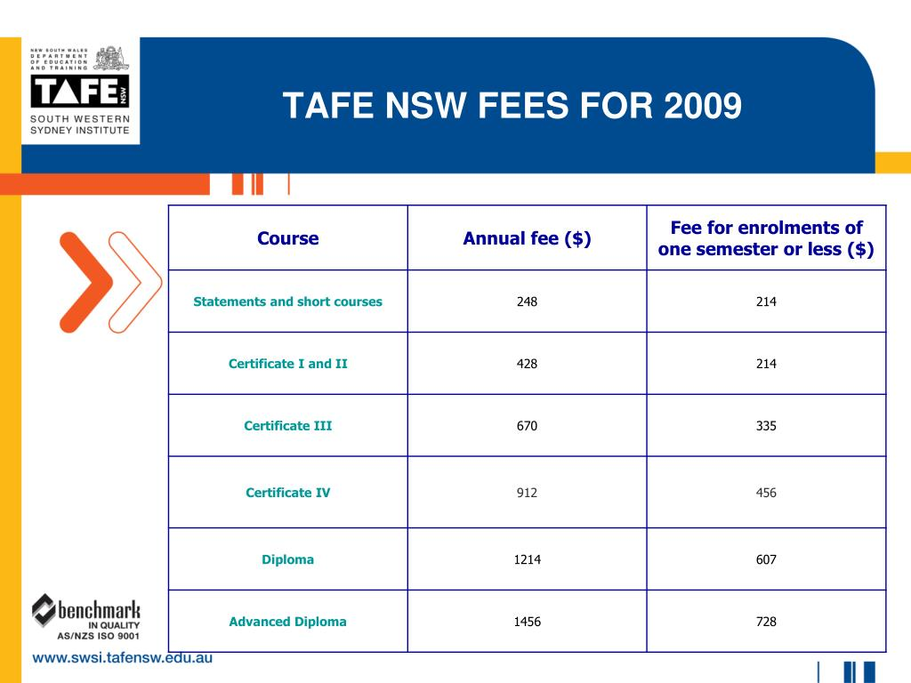 TAFE NSW FEES FOR 2009