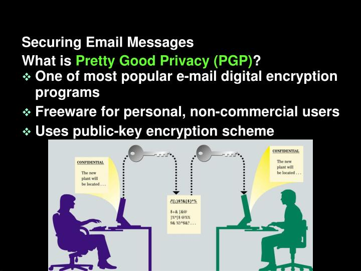 Securing Email Messages