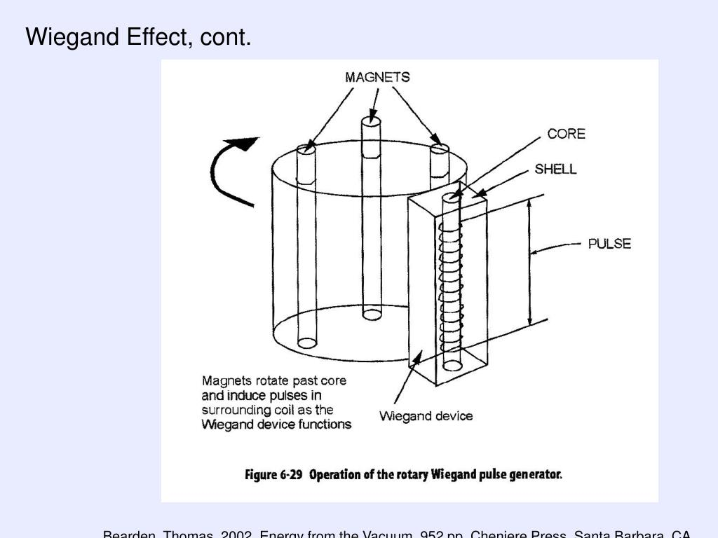 Wiegand Effect, cont.