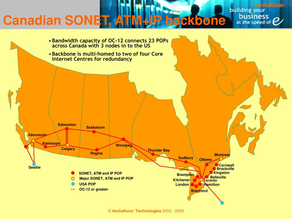 Canadian SONET, ATM+IP backbone
