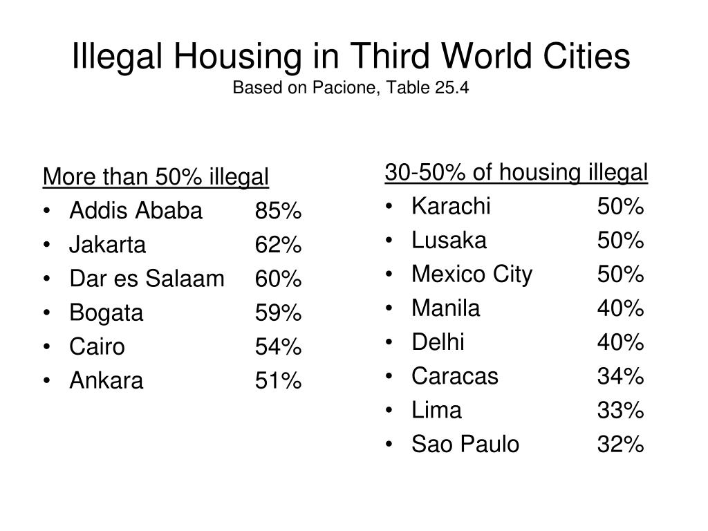 More than 50% illegal