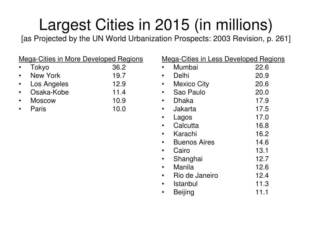 Mega-Cities in More Developed Regions