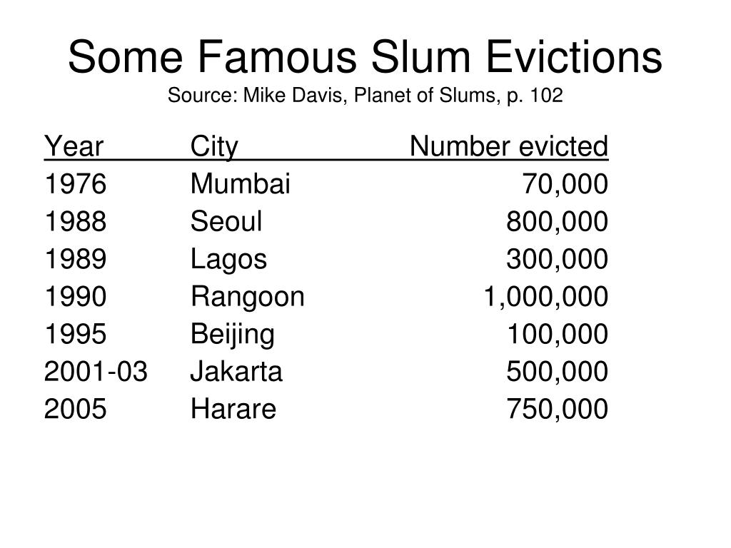 Some Famous Slum Evictions