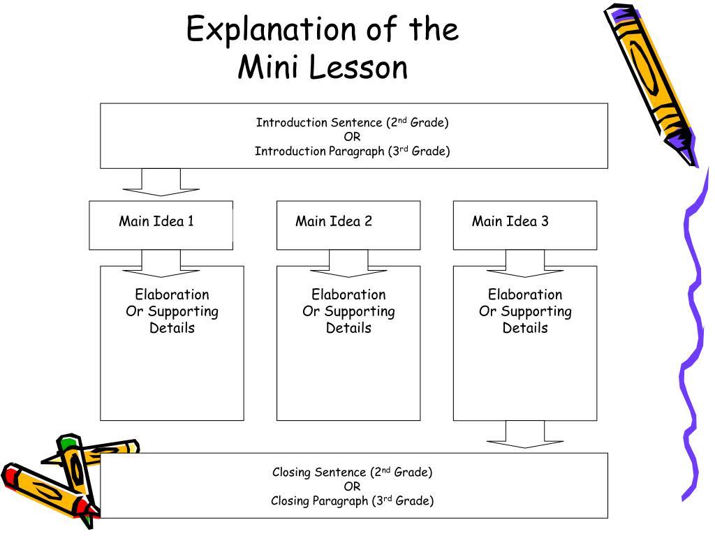 Introduction Sentence (2