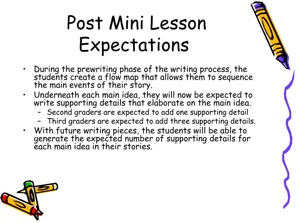 Post Mini Lesson Expectations
