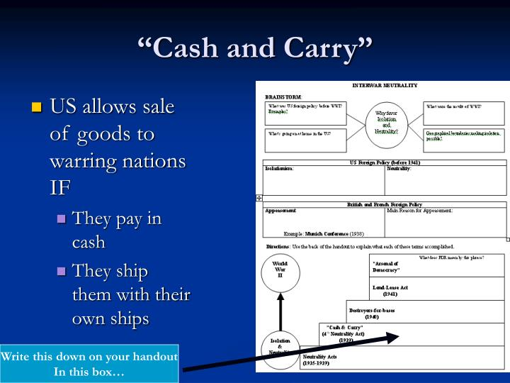 """""""Cash and Carry"""""""