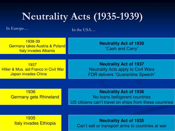 Neutrality Acts (1935-1939)
