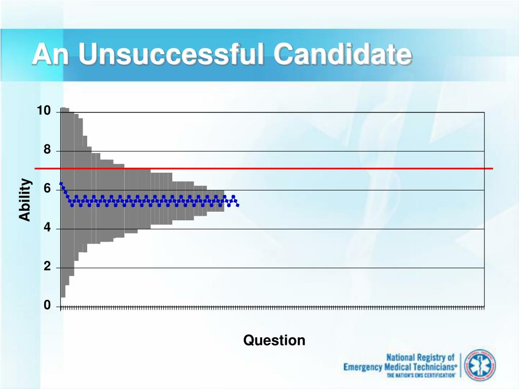 An Unsuccessful Candidate