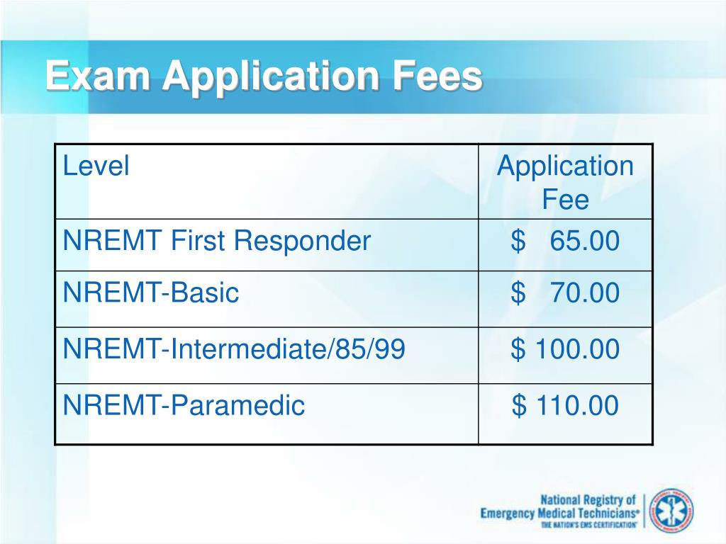 Exam Application Fees