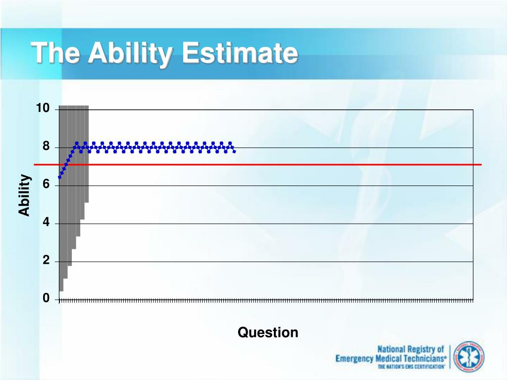 The Ability Estimate