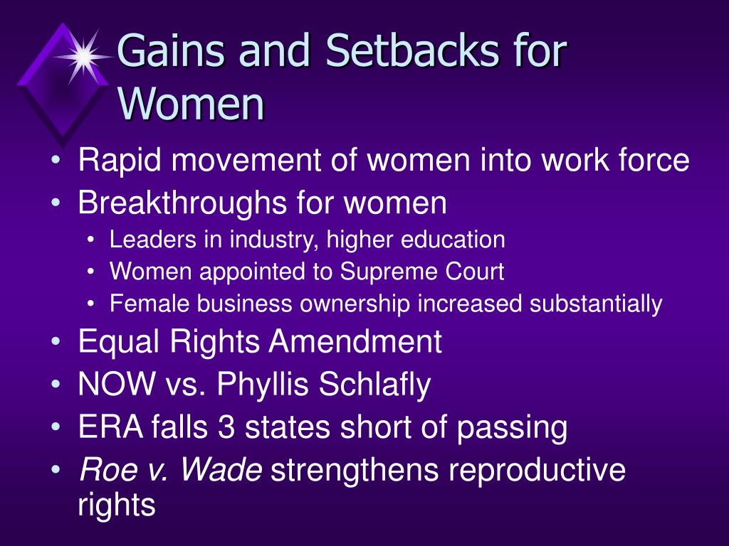 Gains and Setbacks for Women