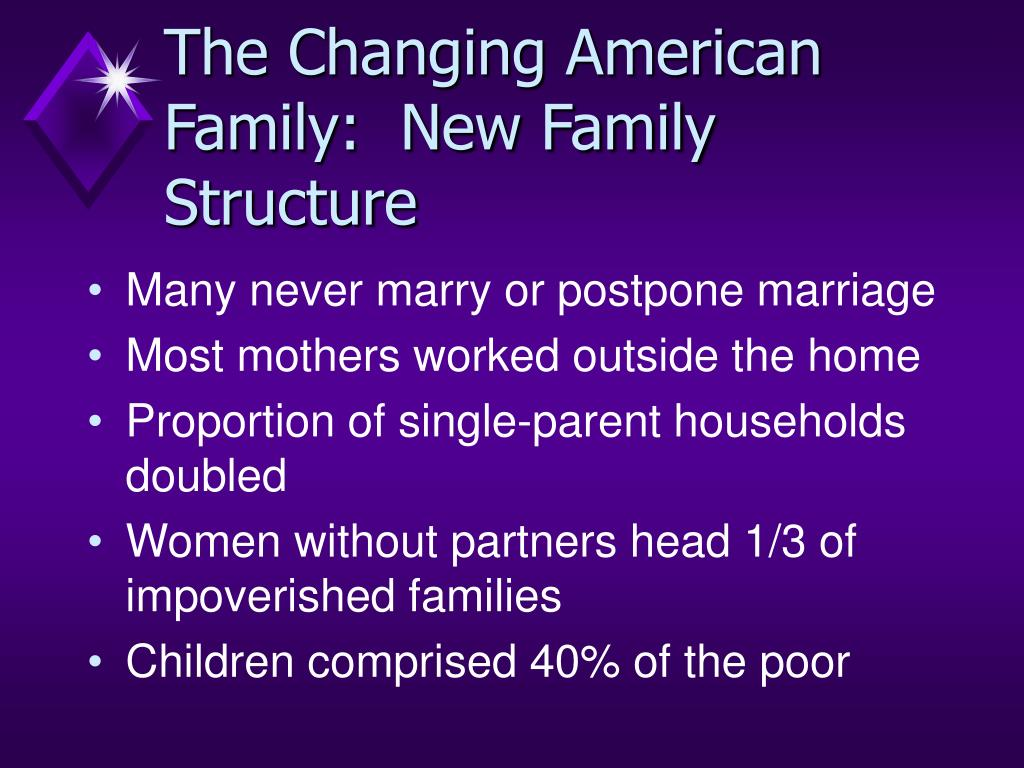 The Changing American Family:  New Family Structure