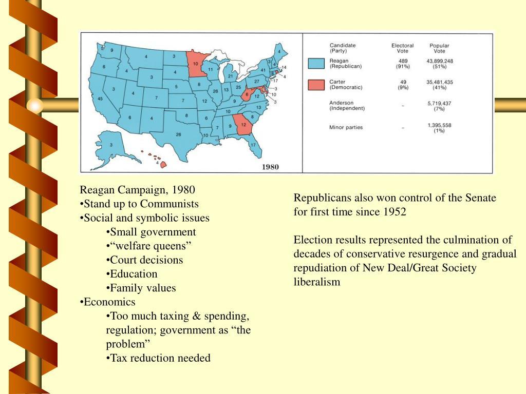 Reagan Campaign, 1980
