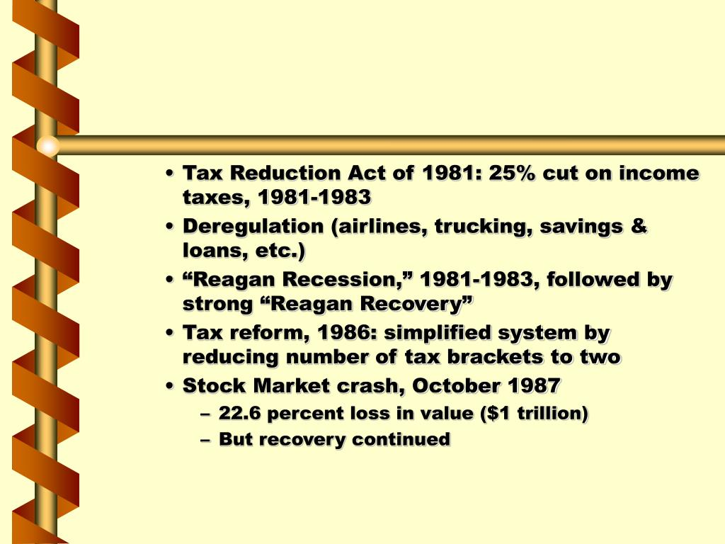 Tax Reduction Act of 1981: 25% cut on income taxes, 1981-1983