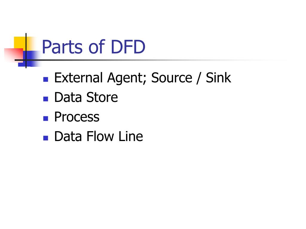 Parts of DFD