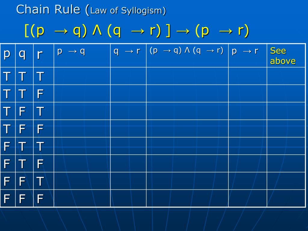 Chain Rule (