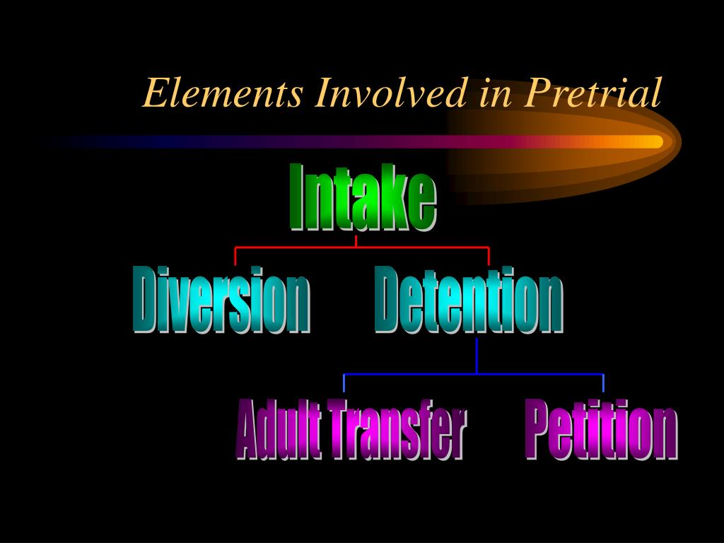 Elements Involved in Pretrial