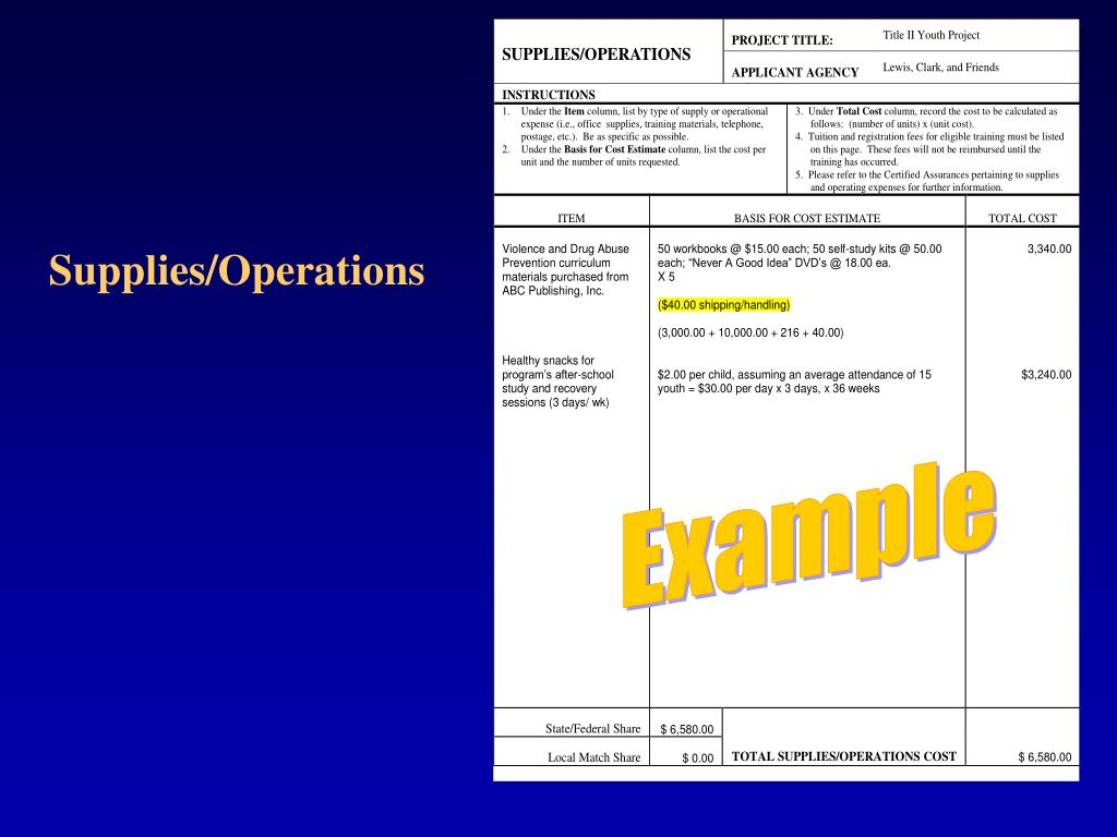 Supplies/Operations