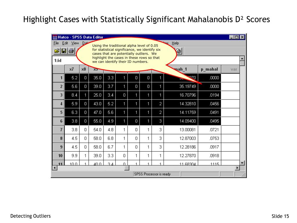 Highlight Cases with Statistically Significant Mahalanobis D² Scores