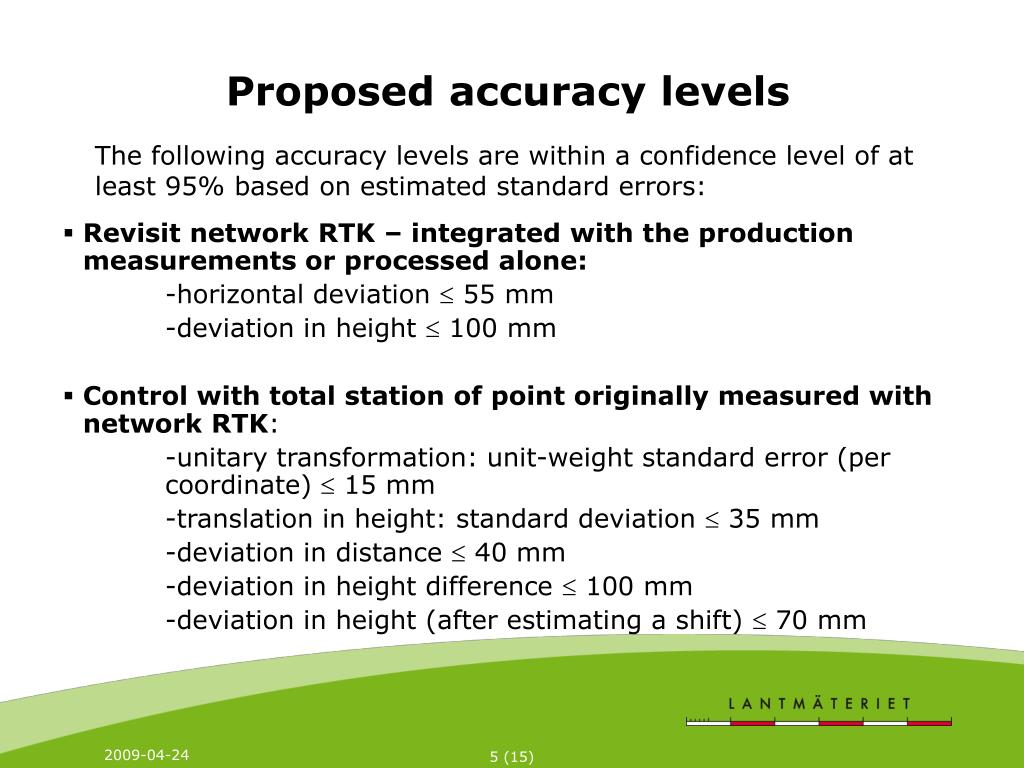 Proposed accuracy levels