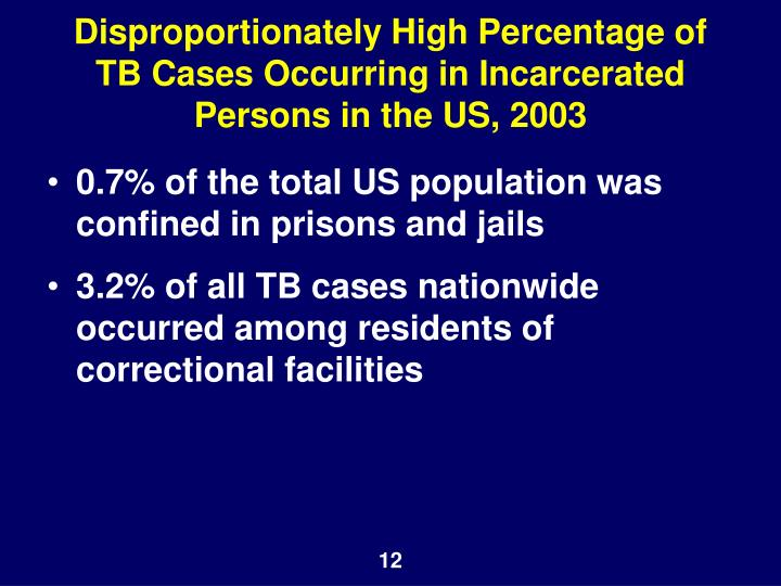 Disproportionately High Percentage of TB Cases Occurring in Incarcerated Persons in the US, 2003