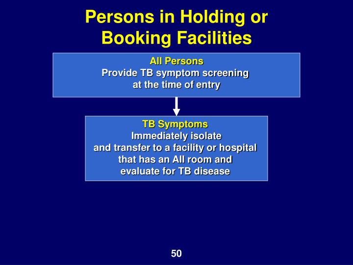Persons in Holding or