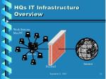 hqs it infrastructure overview