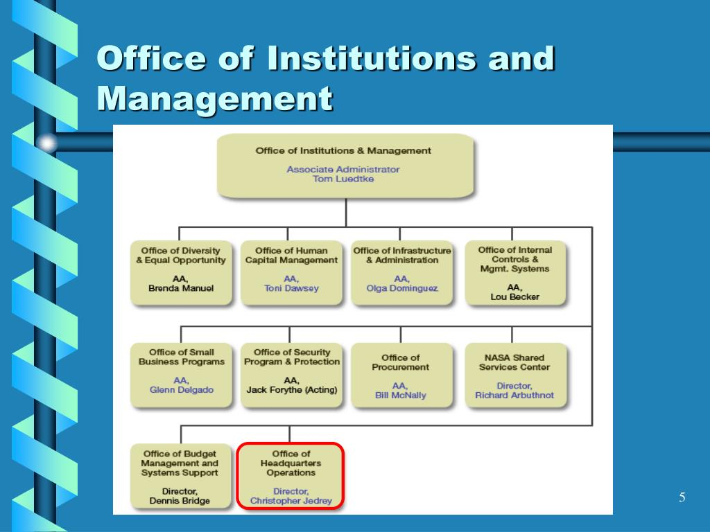 Office of Institutions and Management
