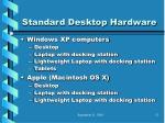 standard desktop hardware