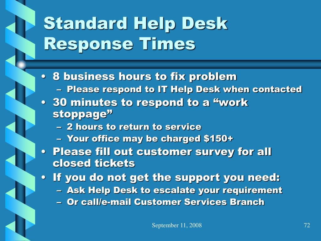 Standard Help Desk Response Times