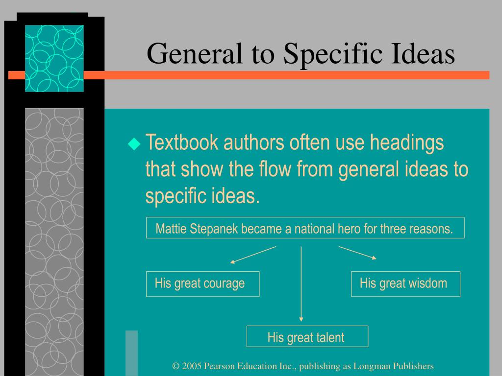 General to Specific Ideas