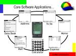 core software applications
