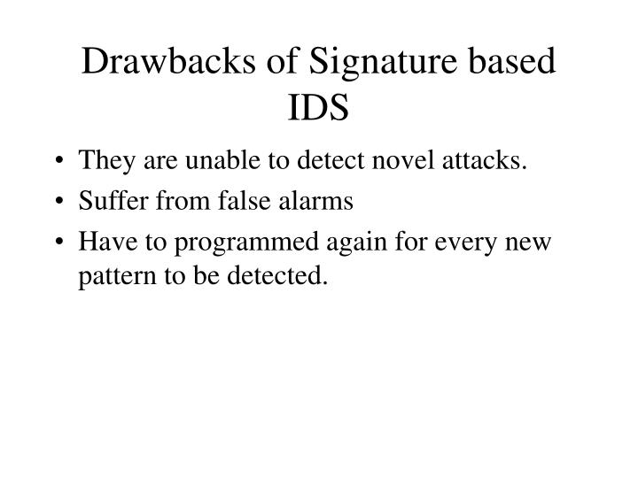 Drawbacks of Signature based IDS