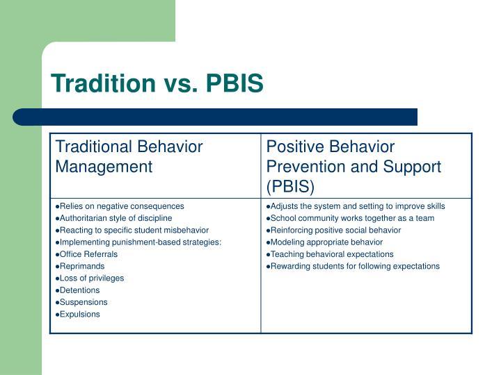 Tradition vs. PBIS