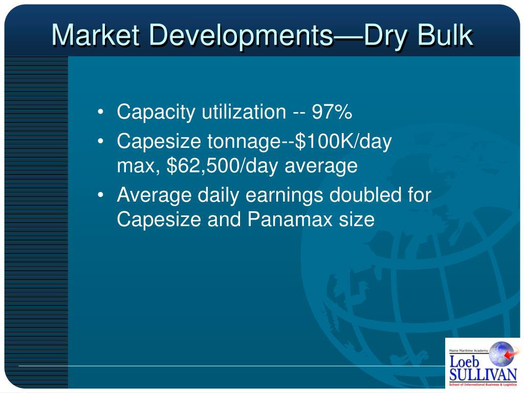 Market Developments—Dry Bulk