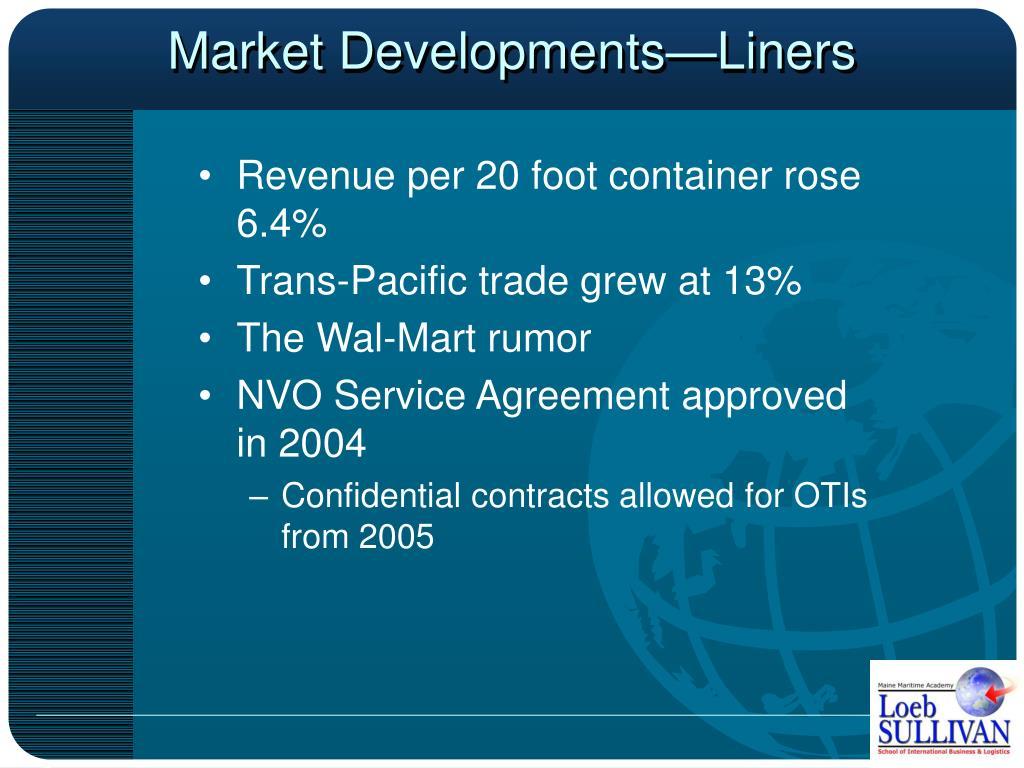 Market Developments—Liners