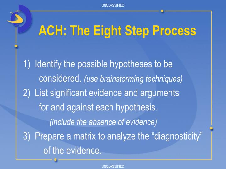 1)  Identify the possible hypotheses to be