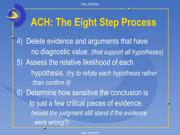 4)  Delete evidence and arguments that have