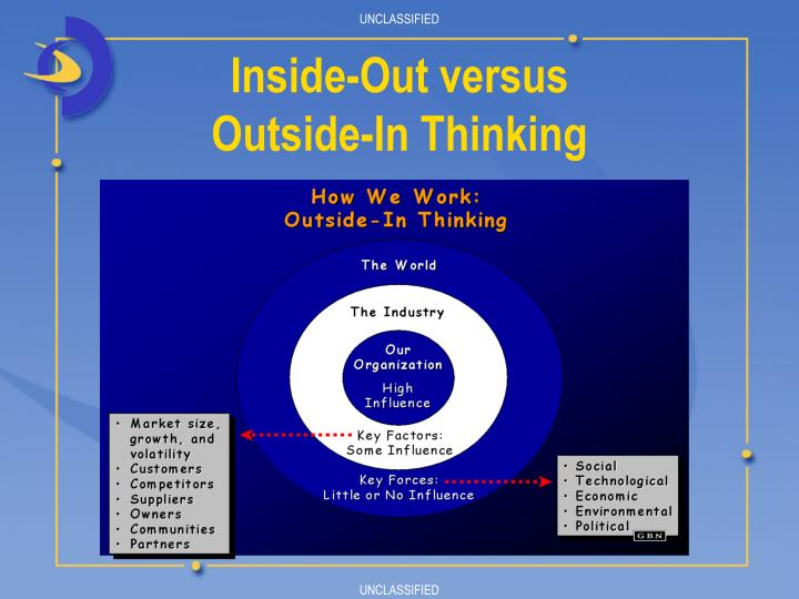 Inside-Out versus