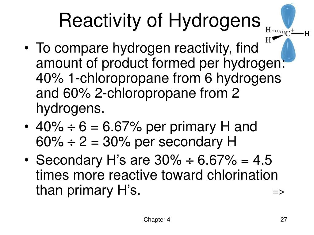 Reactivity of Hydrogens