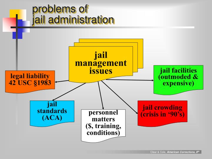 the effectiveness of juvenile incarceration The costs of confinement: why good juvenile justice policies  • community-based programs for youth are more cost-effective than incarceration some.