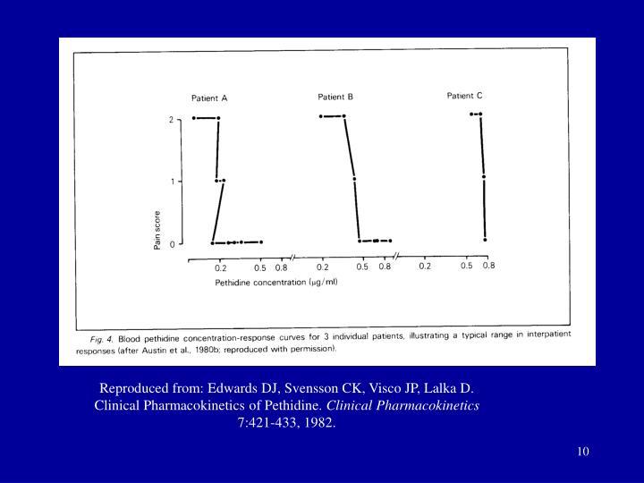Reproduced from: Edwards DJ, Svensson CK, Visco JP, Lalka D. Clinical Pharmacokinetics of Pethidine.