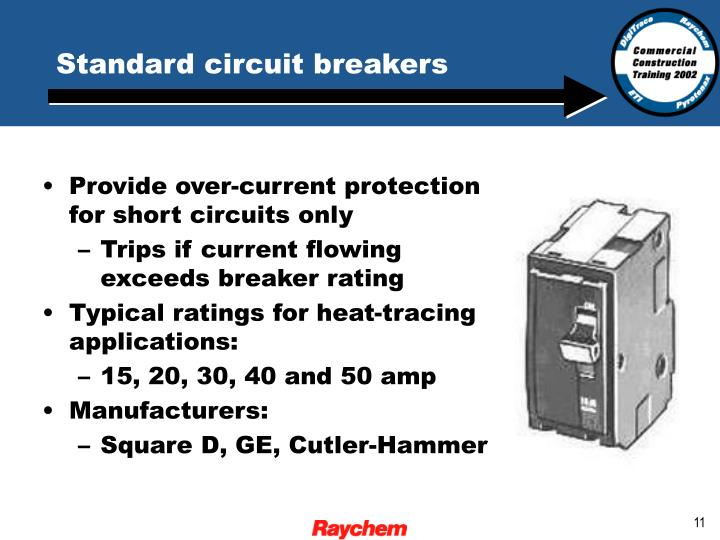 Standard circuit breakers