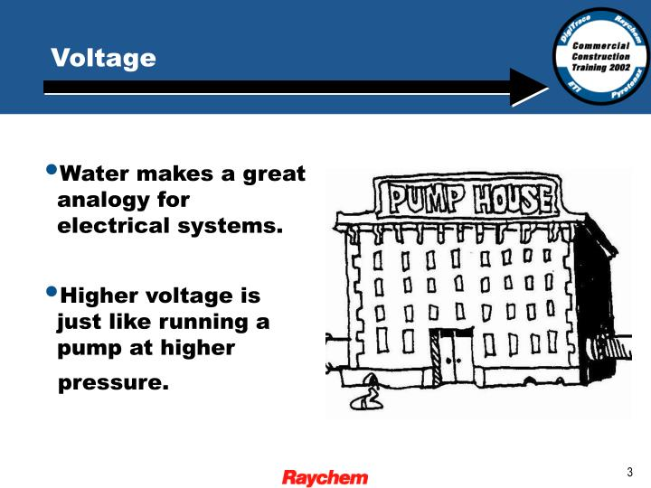 Water makes a great analogy for electrical systems.