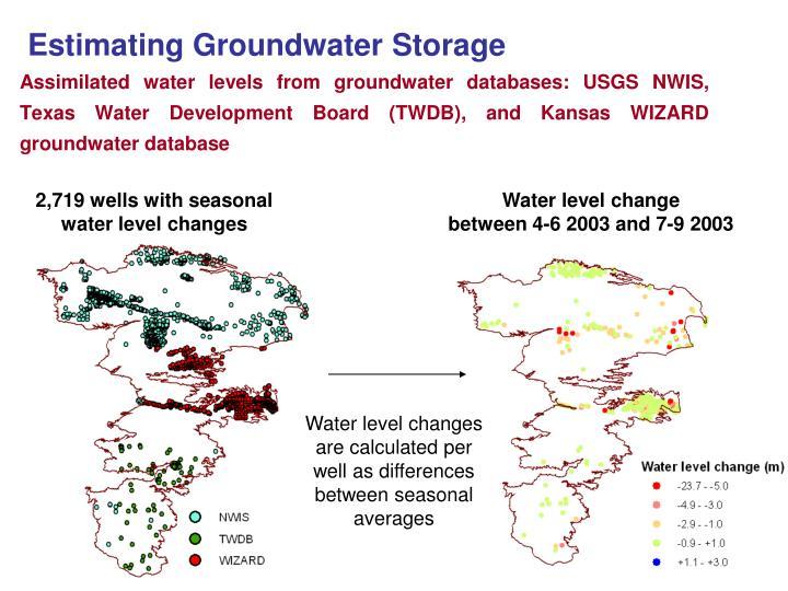 Estimating Groundwater Storage