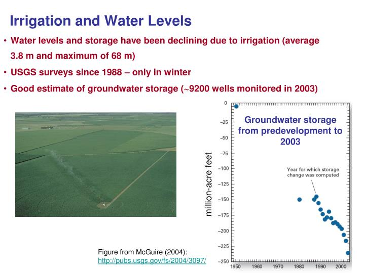 Irrigation and Water Levels