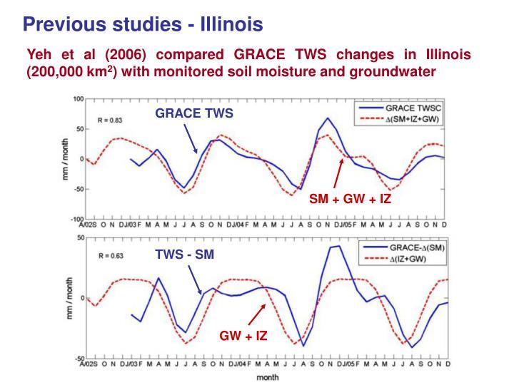 Previous studies - Illinois