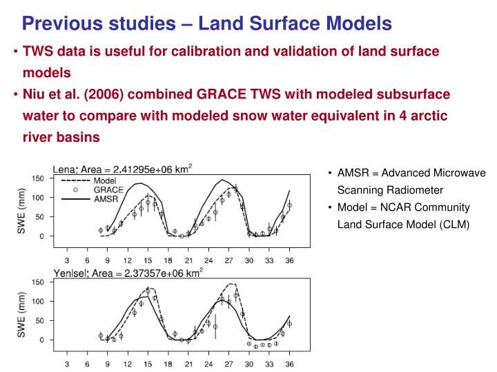 Previous studies – Land Surface Models